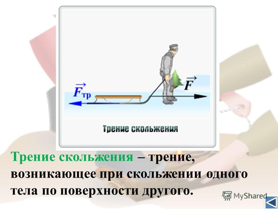 Трение скольжения – трение, возникающее при скольжении одного тела по поверхности другого.