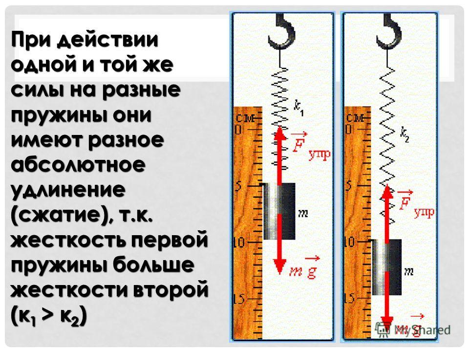 При действии одной и той же силы на разные пружины они имеют разное абсолютное удлинение (сжатие), т.к. жесткость первой пружины больше жесткости второй (к1 > к2)