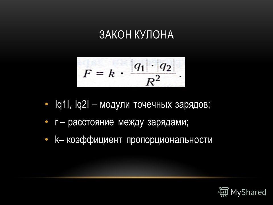 ЗАКОН КУЛОНА Iq1I, Iq2I – модули точечных зарядов; r – расстояние между зарядами; k– коэффициент пропорциональности