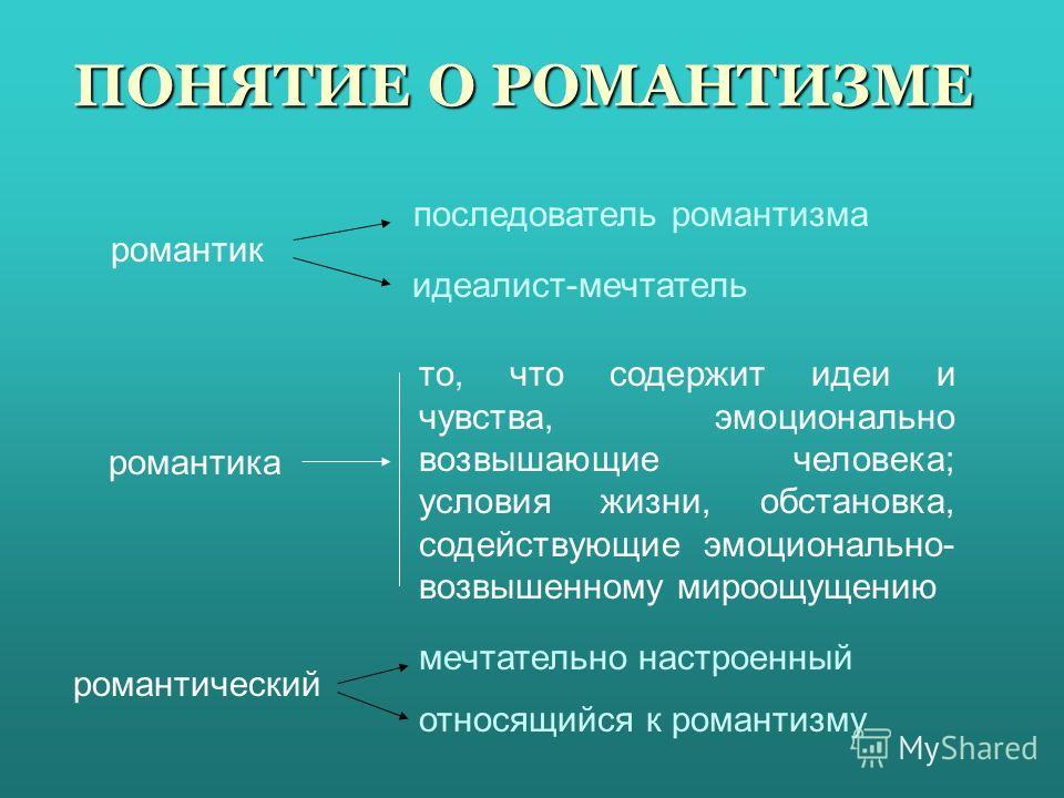романтик последователь романтизма идеалист-мечтатель романтика то, что содержит идеи и чувства, эмоционально возвышающие человека; условия жизни, обстановка, содействующие эмоционально- возвышенному мироощущению романтический мечтательно настроенный