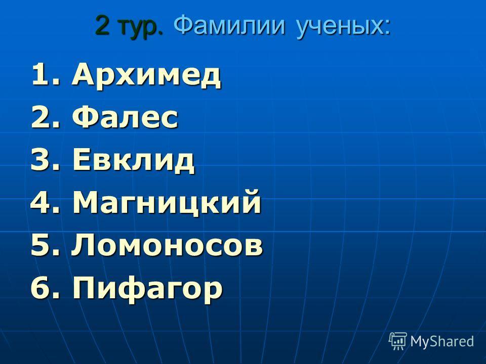 2 тур. Фамилии ученых: 1. Архимед 2. Фалес 3. Евклид 4. Магницкий 5. Ломоносов 6. Пифагор