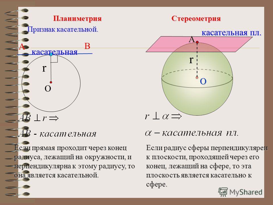 Признак касательной. ПланиметрияСтереометрияАО О r А В r Если радиус сферы перпендикулярен к плоскости, проходящей через его конец, лежащий на сфере, то эта плоскость является касательно к сфере. Если прямая проходит через конец радиуса, лежащий на о