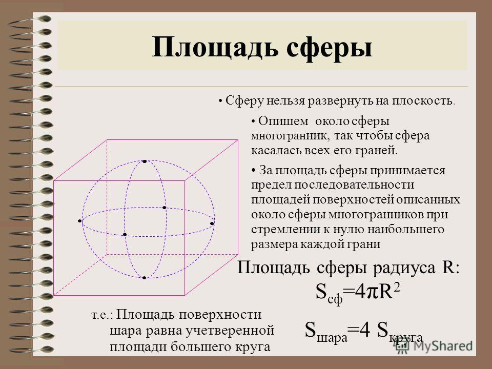 Площадь сферы Площадь сферы радиуса R: S сф =4 π R 2 Сферу нельзя развернуть на плоскость. Опишем около сферы многогран ник, так чтобы сфера касалась всех его граней. За площадь сферы принимается предел последовательности площадей поверхностей описан