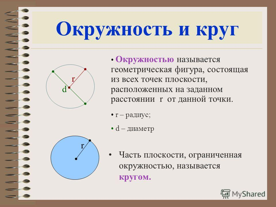 Конспект урока по теме шар и сфера