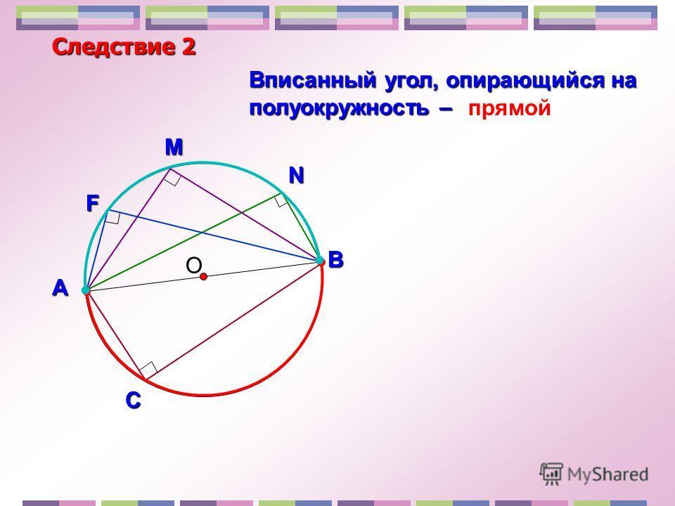 О Вписанный угол, опирающийся на полуокружность – Следствие 2 ВN MА С F прямой