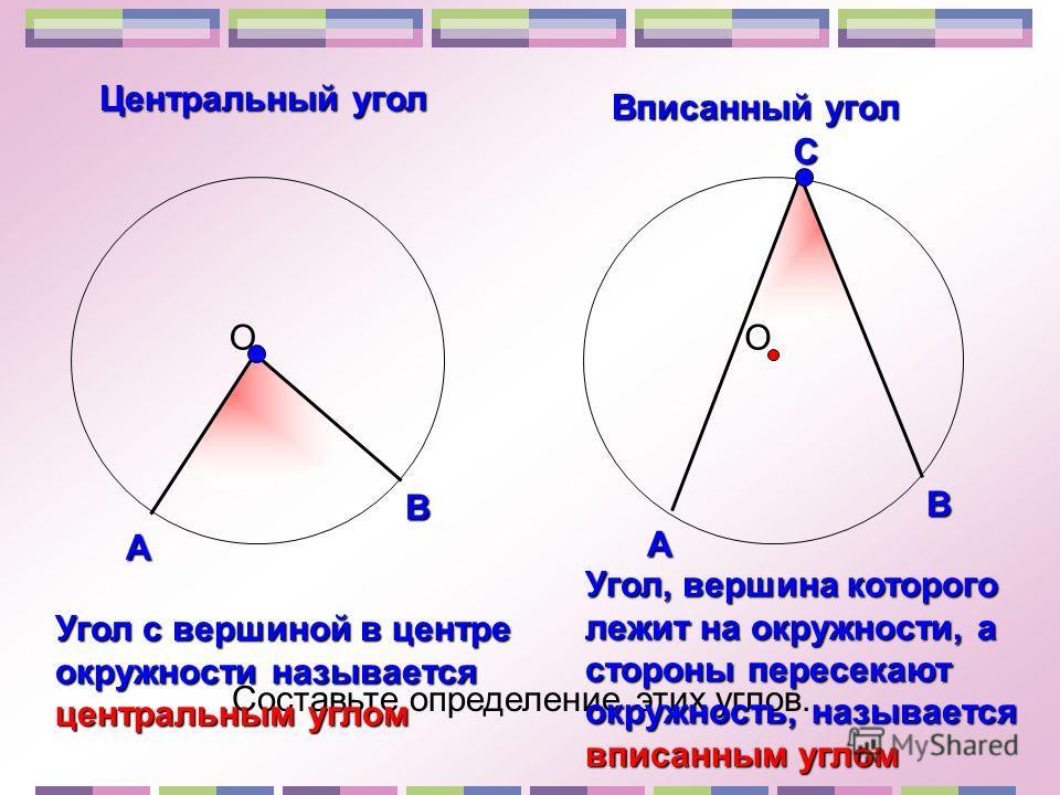 А ВС А В ОО Центральный угол Вписанный угол Составьте определение этих углов. Угол с вершиной в центре окружности называется центральным углом Угол, вершина которого лежит на окружности, а стороны пересекают окружность, называется вписанным углом
