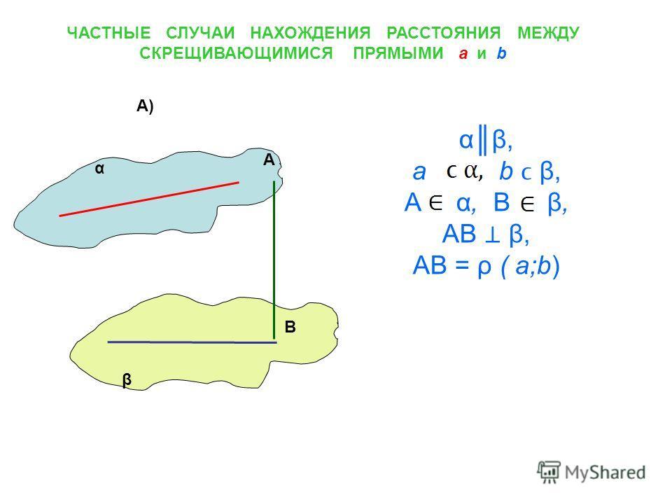 A B α α β ЧАСТНЫЕ СЛУЧАИ НАХОЖДЕНИЯ РАССТОЯНИЯ МЕЖДУ СКРЕЩИВАЮЩИМИСЯ ПРЯМЫМИ a и b αβ, a b ϲ β, A α, B β, AB β, AB = ρ ( a;b) А)