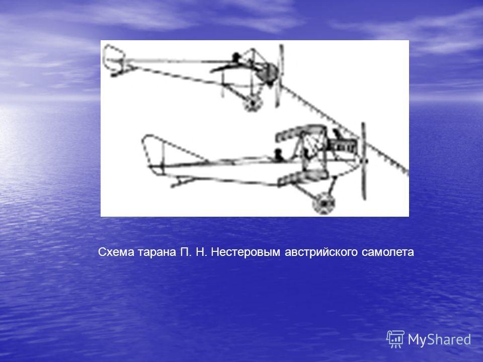 Схема тарана П. Н. Нестеровым австрийского самолета