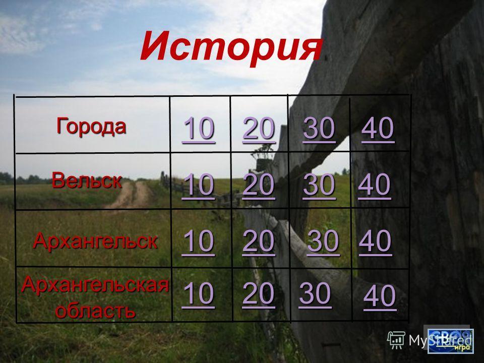 Вельск Города Архангельск Архангельскаяобласть 10 20 30 40 10 20 30 40 10 20 30 20 30 40 История