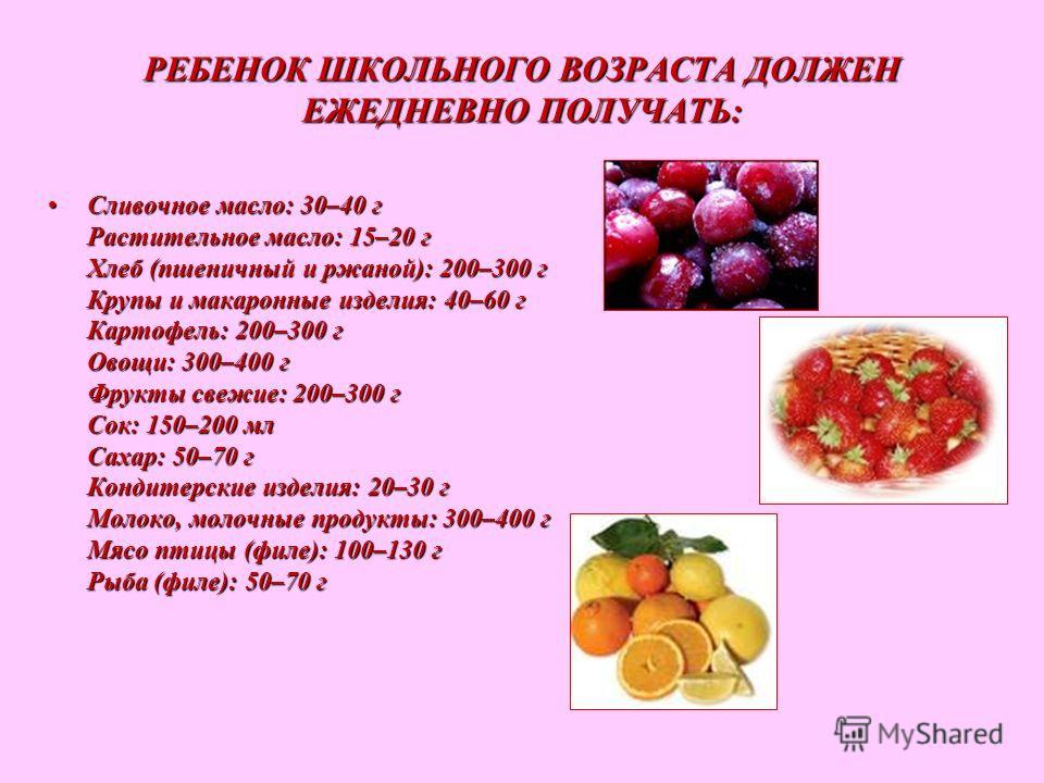 РЕБЕНОК ШКОЛЬНОГО ВОЗРАСТА ДОЛЖЕН ЕЖЕДНЕВНО ПОЛУЧАТЬ: Сливочное масло: 30–40 г Растительное масло: 15–20 г Хлеб (пшеничный и ржаной): 200–300 г Крупы и макаронные изделия: 40–60 г Картофель: 200–300 г Овощи: 300–400 г Фрукты свежие: 200–300 г Сок: 15