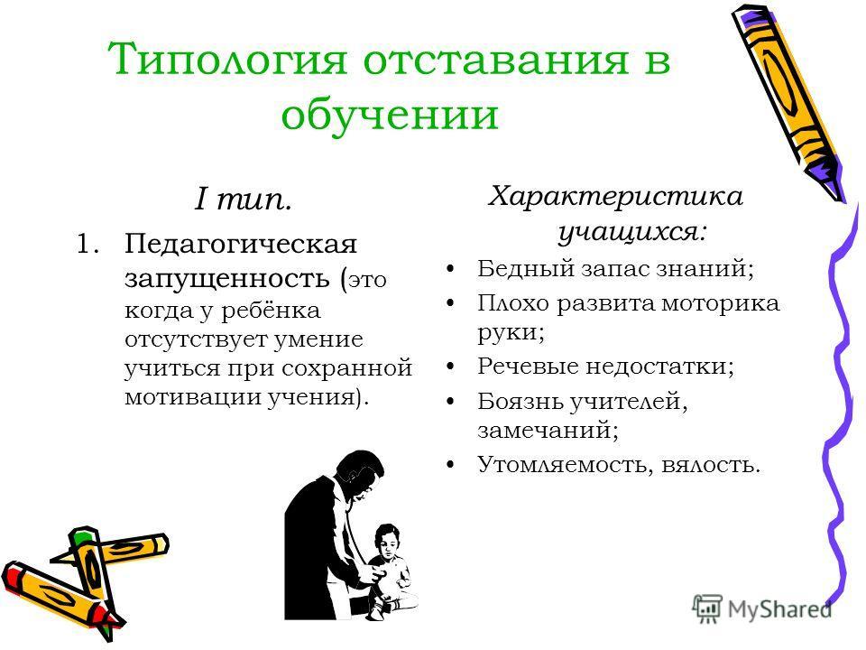 Типология отставания в обучении I тип. 1.Педагогическая запущенность ( это когда у ребёнка отсутствует умение учиться при сохранной мотивации учения). Характеристика учащихся: Бедный запас знаний; Плохо развита моторика руки; Речевые недостатки; Бояз