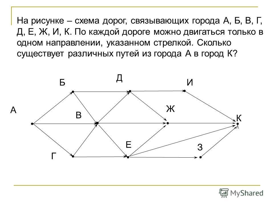 На рисунке – схема дорог, связывающих города А, Б, В, Г, Д, Е, Ж, И, К. По каждой дороге можно двигаться только в одном направлении, указанном стрелкой. Сколько существует различных путей из города А в город К? Г В А К Е Б Д Ж И З