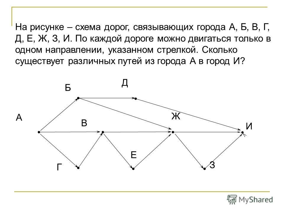 На рисунке – схема дорог, связывающих города А, Б, В, Г, Д, Е, Ж, З, И. По каждой дороге можно двигаться только в одном направлении, указанном стрелкой. Сколько существует различных путей из города А в город И? Г В А И Е Б Д Ж З