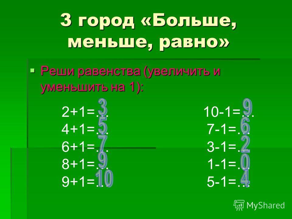 3 город «Больше, меньше, равно» Реши равенства (увеличить и уменьшить на 1): Реши равенства (увеличить и уменьшить на 1): 2+1=… 10-1=… 4+1=… 7-1=… 6+1=… 3-1=… 8+1=… 1-1=… 9+1=… 5-1=…