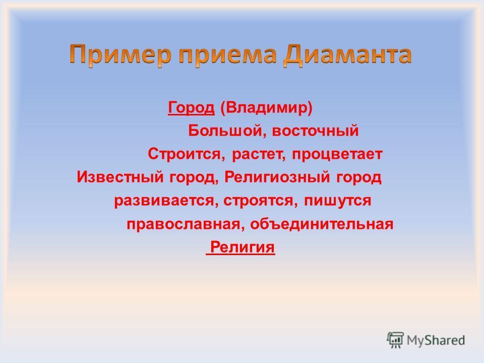 Город (Владимир) Большой, восточный Строится, растет, процветает Известный город, Религиозный город развивается, строятся, пишутся православная, объединительная Религия