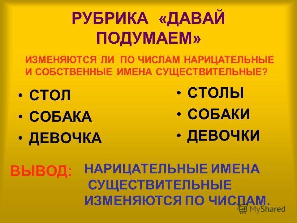 У города, реки– название. Москва Киев Волга Днепр А остальные слова -нарицательные: город, река, собака, девочка.