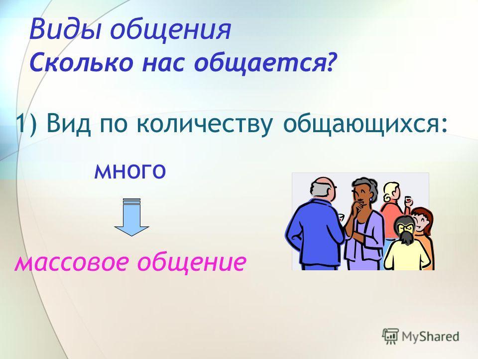 Виды общения Сколько нас общается? 1) Вид по количеству общающихся: много массовое общение