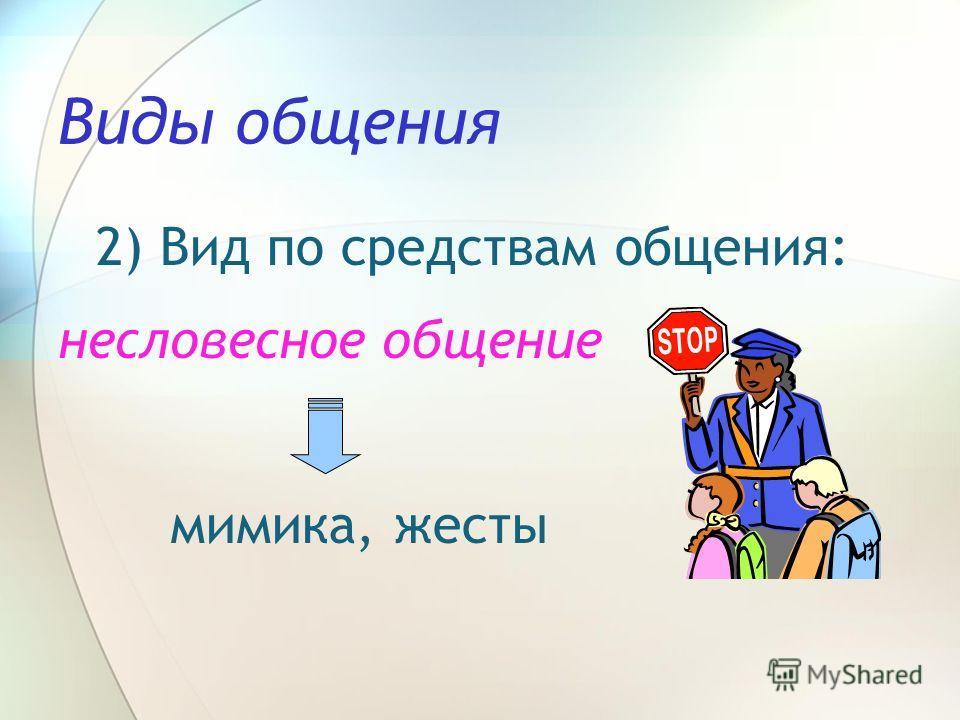 Виды общения 2) Вид по средствам общения: несловесное общение мимика, жесты
