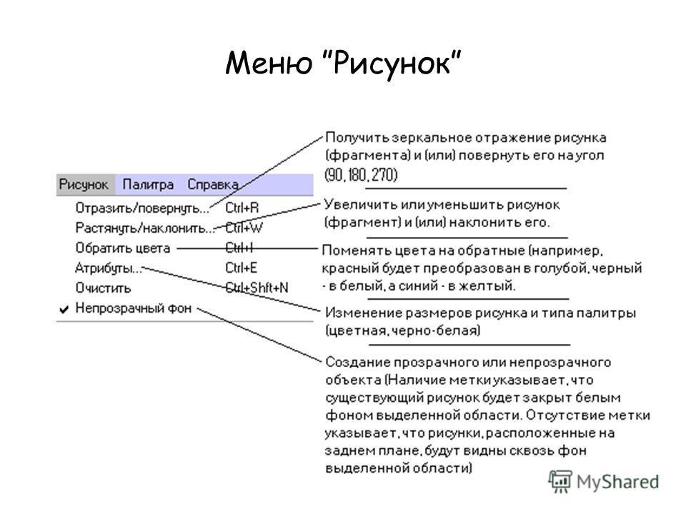 Меню Рисунок