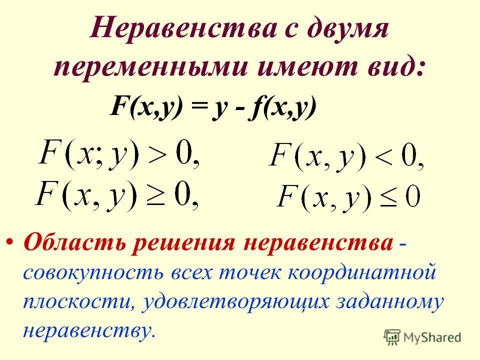 Решением неравенства называется упорядоченная пара действительных чисел, обращающая это неравенство в верное числовое неравенство. Графически это соответствует заданию точки координатной плоскости. Решить неравенство - значит найти множество его реше