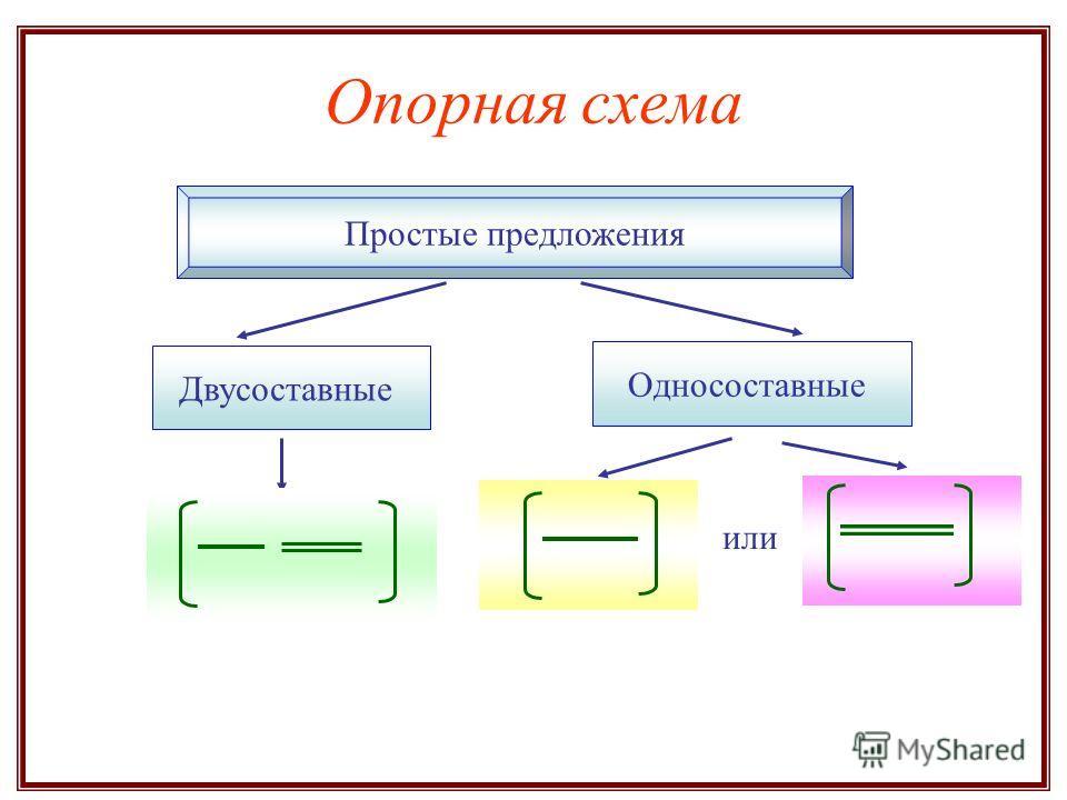 Опорная схема Односоставные