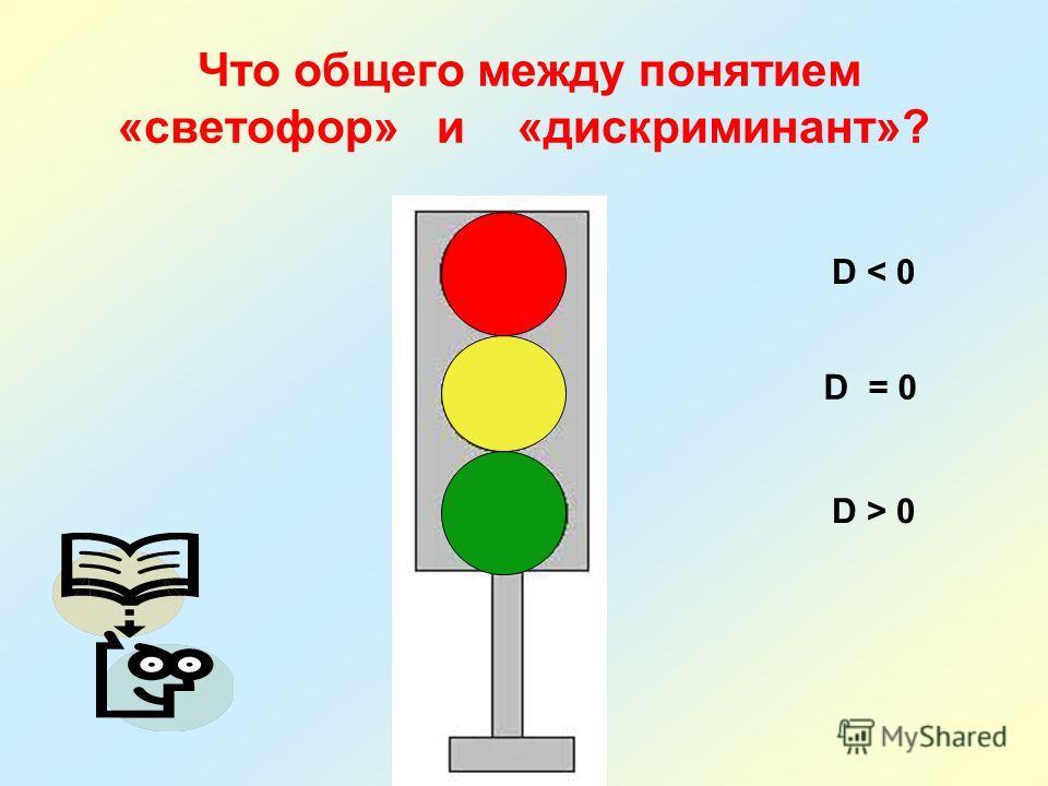 Что общего между понятием «светофор» и «дискриминант»? D < 0 D = 0 D > 0