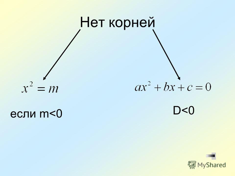 Нет корней если m