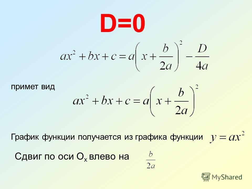 D=0D=0 примет вид График функции получается из графика функции Сдвиг по оси О х влево на