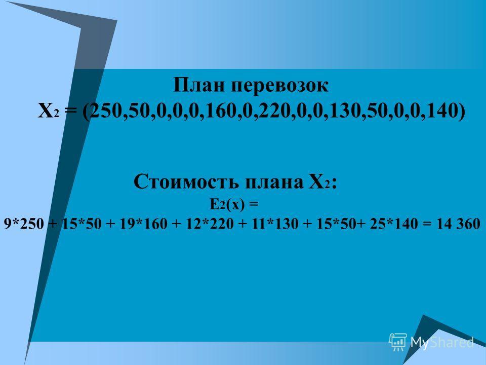 План перевозок Х 2 = (250,50,0,0,0,160,0,220,0,0,130,50,0,0,140) Стоимость плана Х 2 : Е 2 (х) = = 9*250 + 15*50 + 19*160 + 12*220 + 11*130 + 15*50+ 25*140 = 14 360