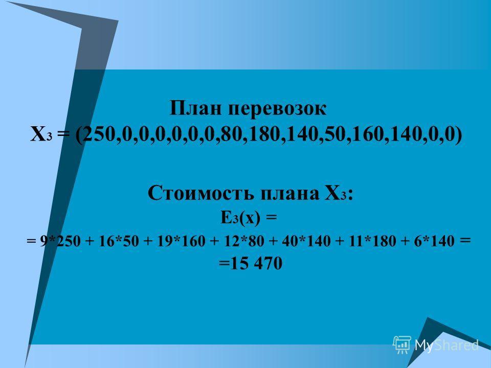 План перевозок Х 3 = (250,0,0,0,0,0,0,80,180,140,50,160,140,0,0) Стоимость плана Х 3 : Е 3 (х) = = 9*250 + 16*50 + 19*160 + 12*80 + 40*140 + 11*180 + 6*140 = =15 470