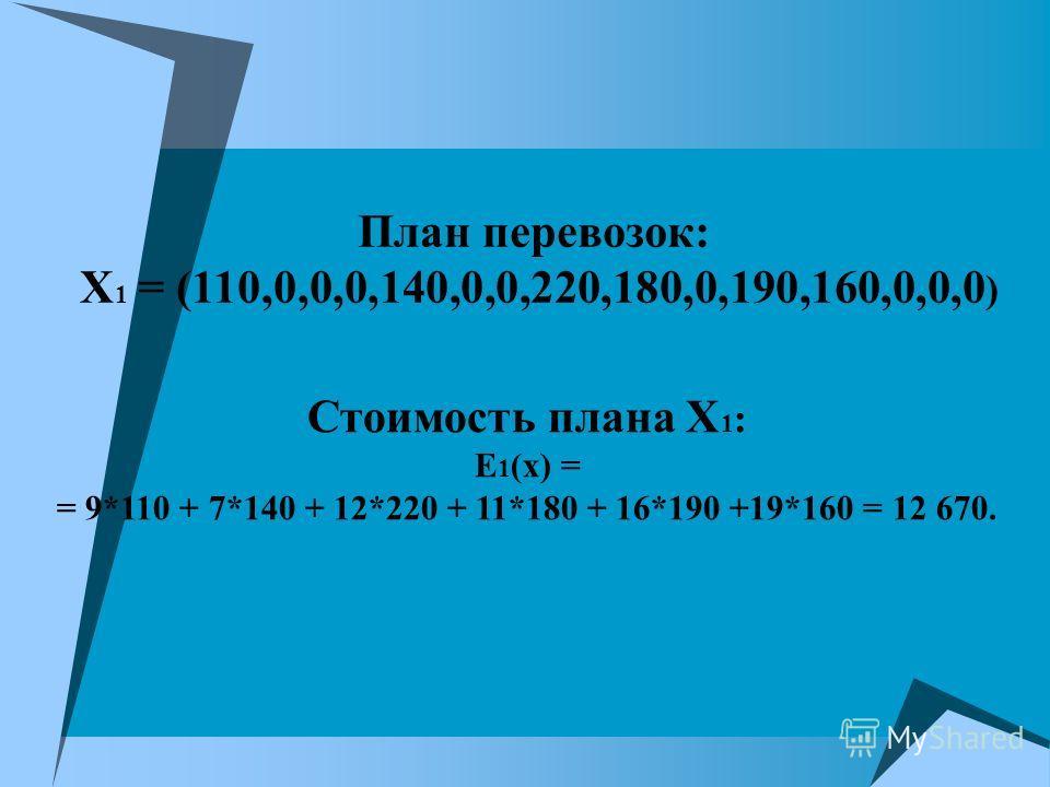 План перевозок: Х 1 = (110,0,0,0,140,0,0,220,180,0,190,160,0,0,0 ) Стоимость плана Х 1 : Е 1 (х) = = 9*110 + 7*140 + 12*220 + 11*180 + 16*190 +19*160 = 12 670.