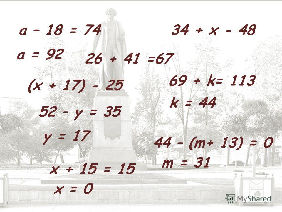 а – 18 = 74 26 + 41 =67 34 + х - 48 69 + k= 113 (х + 17) - 25 52 – у = 35 х + 15 = 15 44 – (m+ 13) = 0 а = 92 k = 44 y = 17 m = 31 x = 0