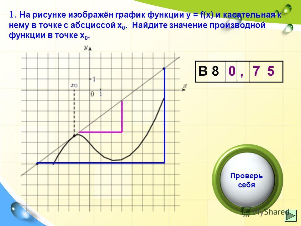 1. На рисунке изображён график функции y = f(x) и касательная к нему в точке с абсциссой x 0. Найдите значение производной функции в точке x 0. В 80,75 Проверь себя