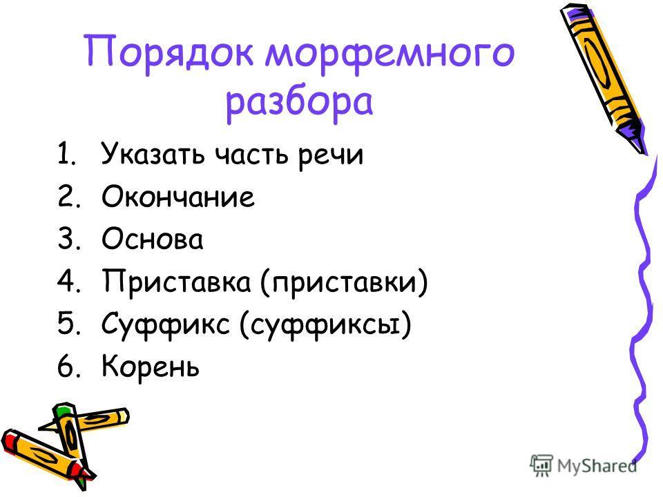 Порядок морфемного разбора 1.Указать часть речи 2.Окончание 3.Основа 4.Приставка (приставки) 5.Суффикс (суффиксы) 6.Корень