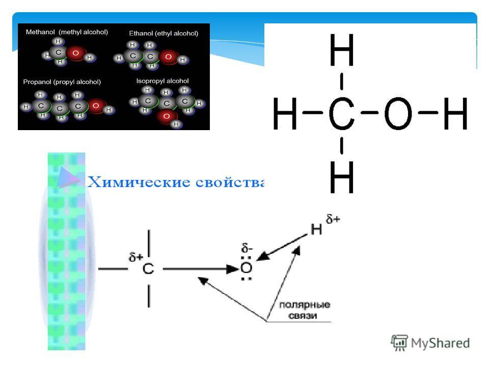 Строение молекулы спирта. МетанолЭтанол Пропанол