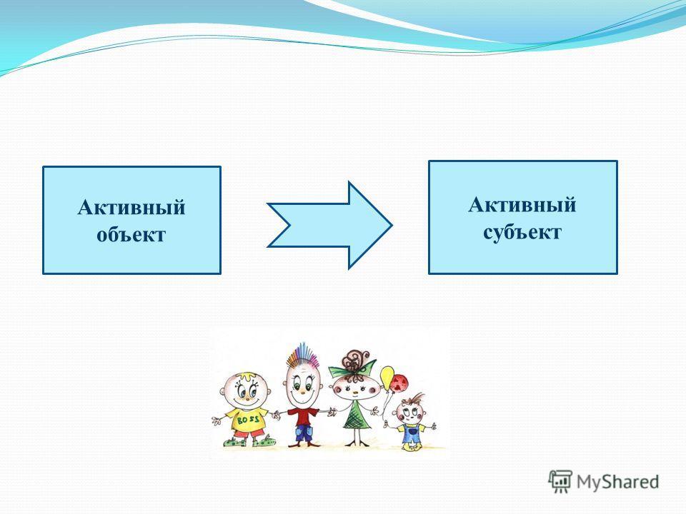 Активный объект Активный субъект