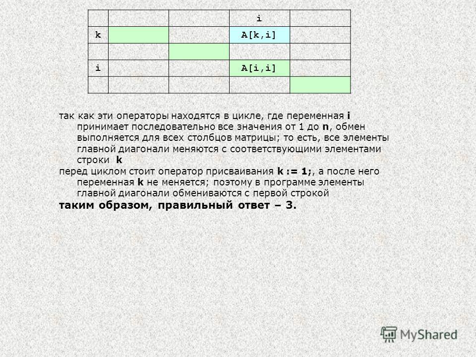 i kA[k,i] iA[i,i] так как эти операторы находятся в цикле, где переменная i принимает последовательно все значения от 1 до n, обмен выполняется для всех столбцов матрицы; то есть, все элементы главной диагонали меняются с соответствующими элементами