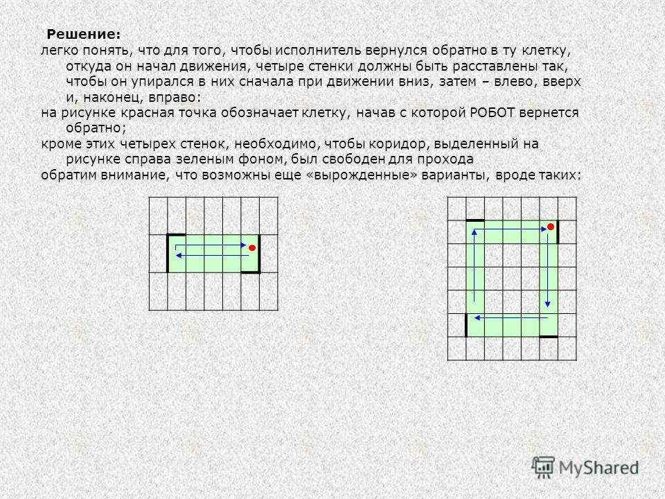 Решение: легко понять, что для того, чтобы исполнитель вернулся обратно в ту клетку, откуда он начал движения, четыре стенки должны быть расставлены так, чтобы он упирался в них сначала при движении вниз, затем – влево, вверх и, наконец, вправо: на р