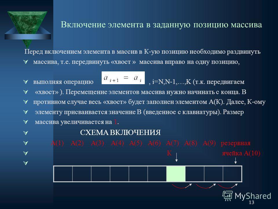 13 Включение элемента в заданную позицию массива Перед включением элемента в массив в К-ую позицию необходимо раздвинуть массива, т.е. передвинуть «хвост » массива вправо на одну позицию, выполняя операцию, i=N,N-1,…,K (т.к. передвигаем «хвост» ). Пе