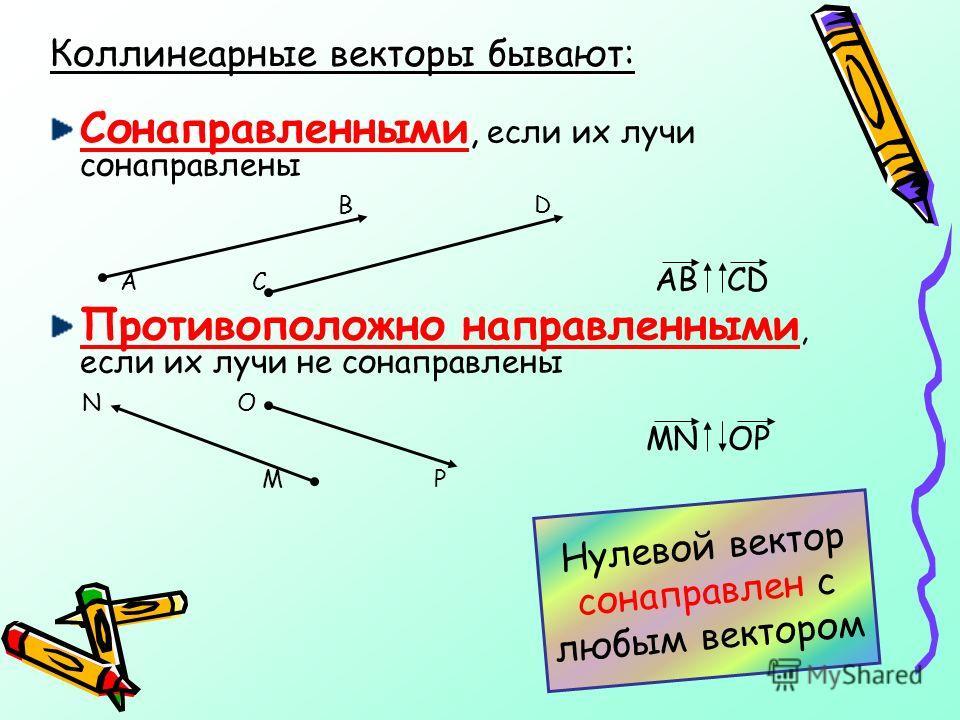 Коллинеарные векторы бывают: Сонаправленными, если их лучи сонаправлены B D A C AB CD Противоположно направленными, если их лучи не сонаправлены N O MN OP M P Нулевой вектор сонаправлен с любым вектором