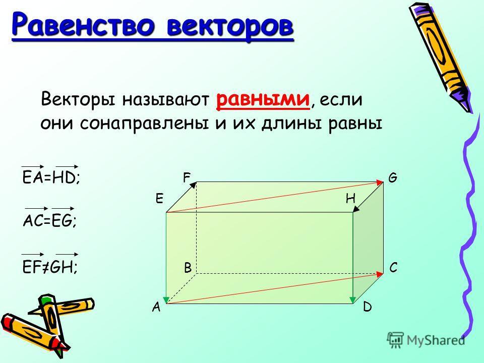 Равенство векторов Векторы называют равными, если они сонаправлены и их длины равны EA=HD; F G E H AC=EG; EF=GH; B C A D