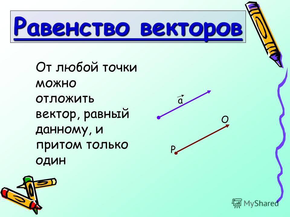 а От любой точки можно отложить вектор, равный данному, и притом только один О Р Равенство векторов