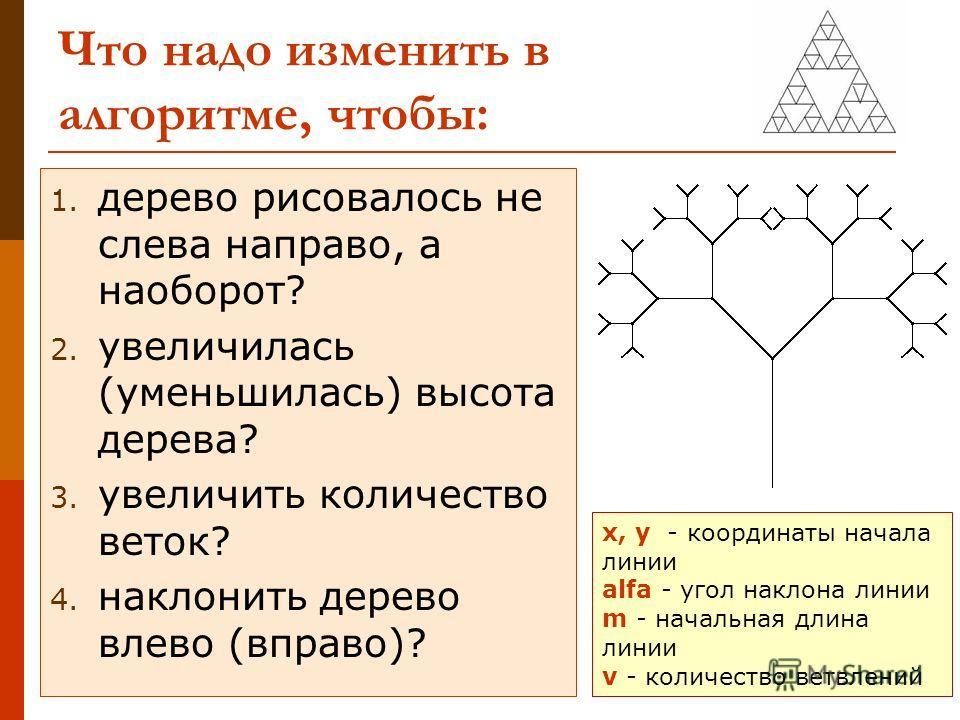 Что надо изменить в алгоритме, чтобы: 1. дерево рисовалось не слева направо, а наоборот? 2. увеличилась (уменьшилась) высота дерева? 3. увеличить количество веток? 4. наклонить дерево влево (вправо)? x, y - координаты начала линии alfa - угол наклона