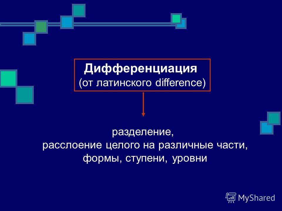 План 1. Различия в применении уровневой и профильной дифференциации. 2. Нормативная и концептуальная база профильного обучения. 3. Возможности профилизации в МОУ СОШ 1