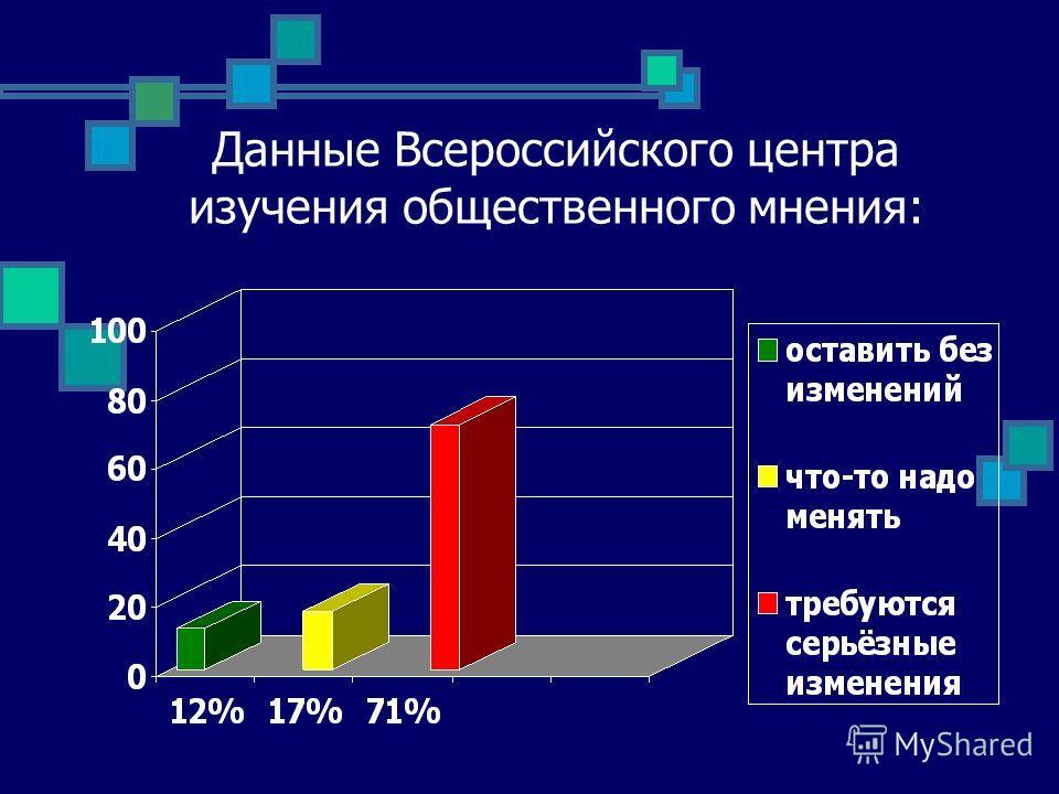 Из Концепции модернизации российского образования: «Основная идея обновления старшей ступени образования состоит в том, что образование должно стать более индивидуализированным, функциональным и эффективным»