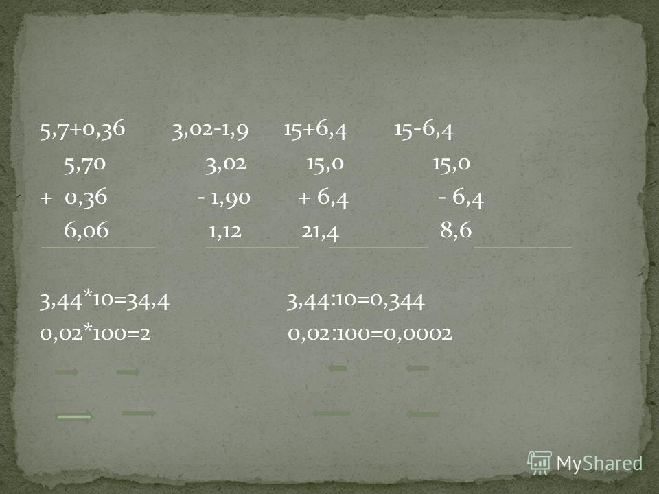 5,7+0,36 3,02-1,9 15+6,4 15-6,4 5,70 3,02 15,0 15,0 + 0,36 - 1,90 + 6,4 - 6,4 6,06 1,12 21,4 8,6 3,44*10=34,4 3,44:10=0,344 0,02*100=2 0,02:100=0,0002