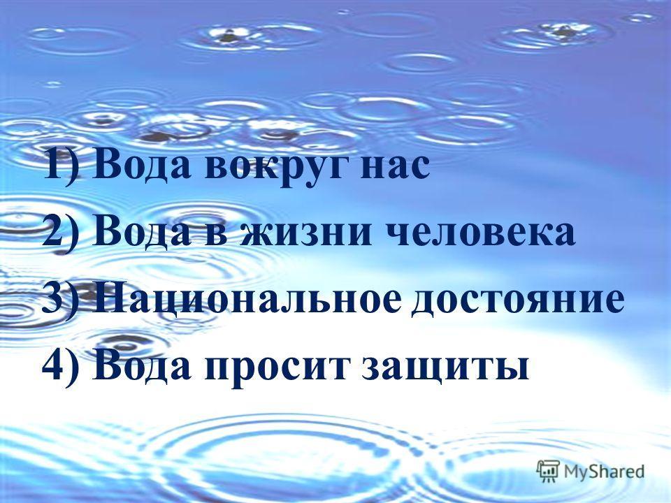 1) Вода вокруг нас 2) Вода в жизни человека 3) Национальное достояние 4) Вода просит защиты