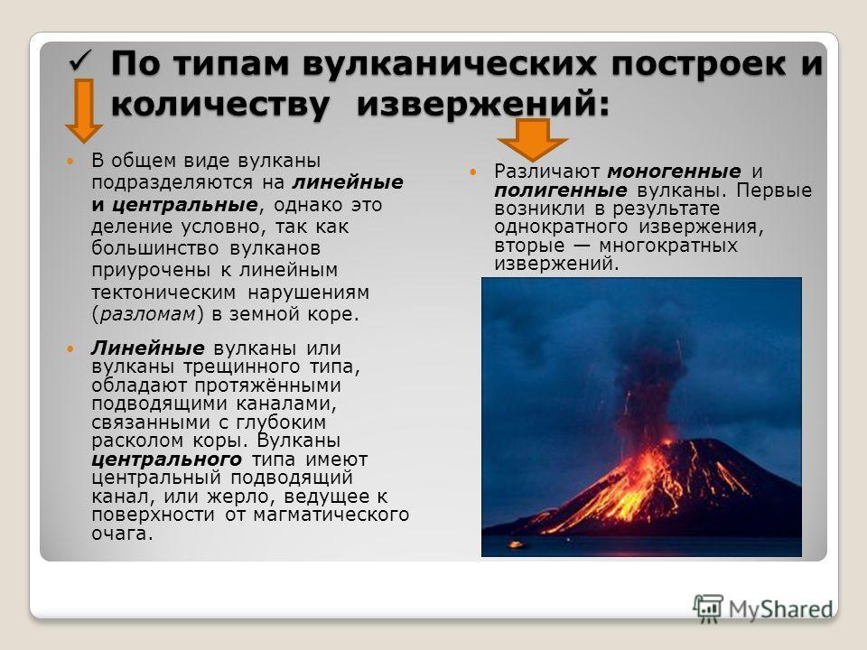 вулканы подразделяются на