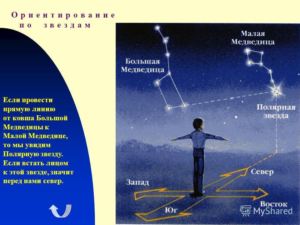 О р и е н т и р о в а н и е п о з в е з д а м Если провести прямую линию от ковша Большой Медведицы к Малой Медведице, то мы увидим Полярную звезду. Если встать лицом к этой звезде, значит перед нами север.
