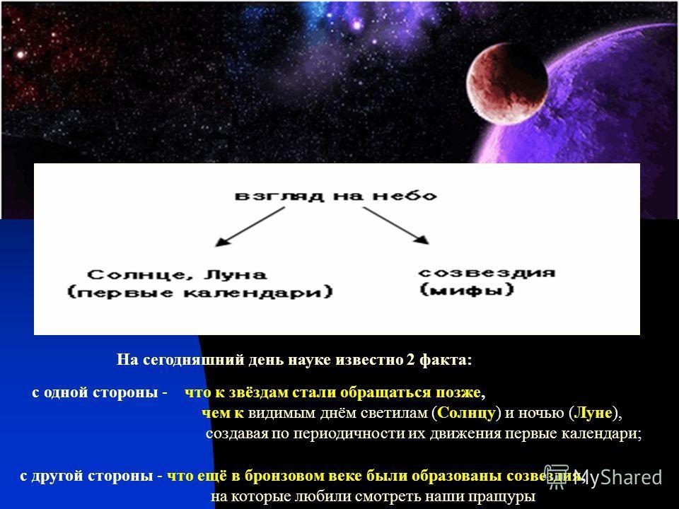 с другой стороны - что ещё в бронзовом веке были образованы созвездия, на которые любили смотреть наши пращуры На сегодняшний день науке известно 2 факта: с одной стороны - что к звёздам стали обращаться позже, чем к видимым днём светилам (Cолнцу) и